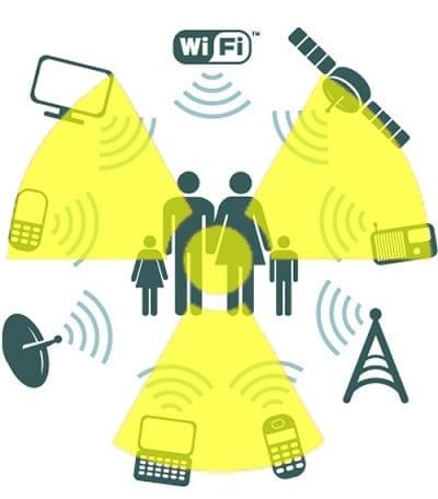 Protección de la salud y la seguridad de los trabajadores contra los riesgos relacionados con la exposición a campos electromagnéticos.