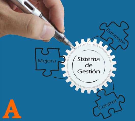Sistemas de gestión de normas ISO